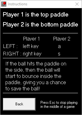 Instructions for Super Pong. Explains which player is which paddle, and what keys do what.